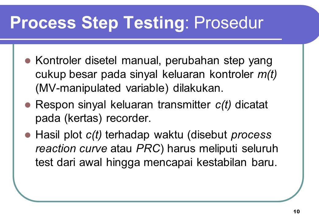 Process Step Testing: Prosedur