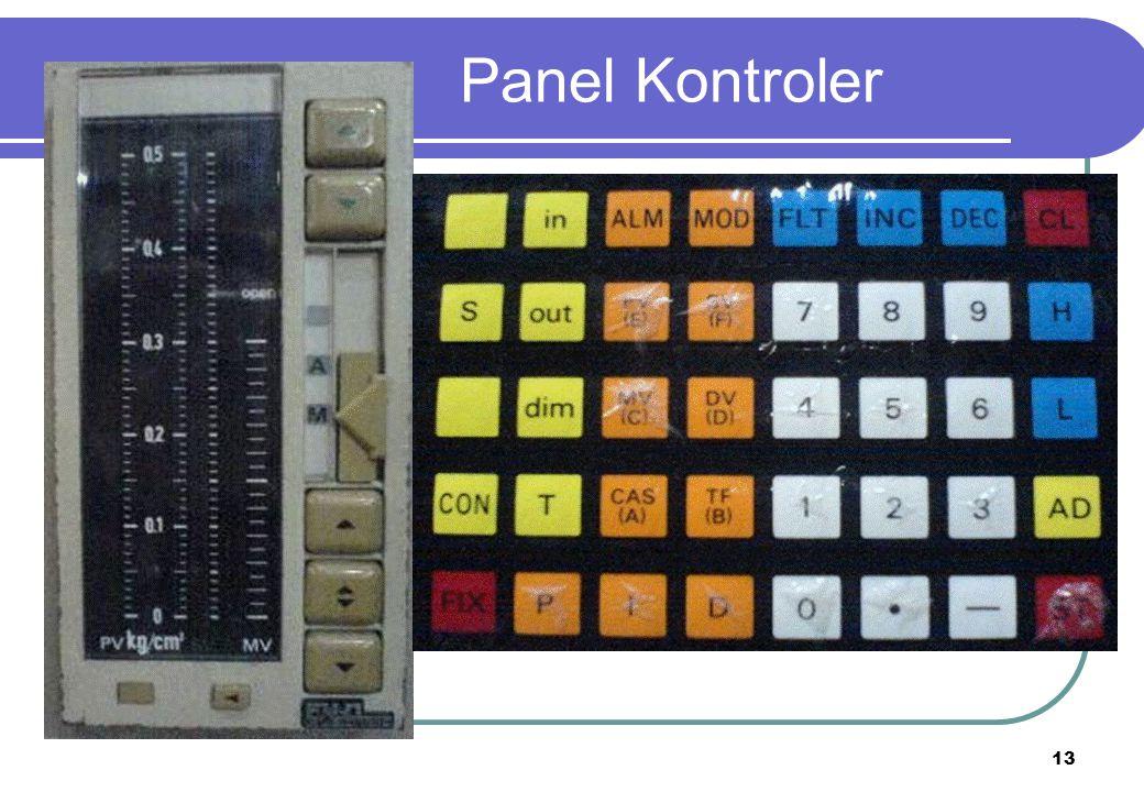 Panel Kontroler