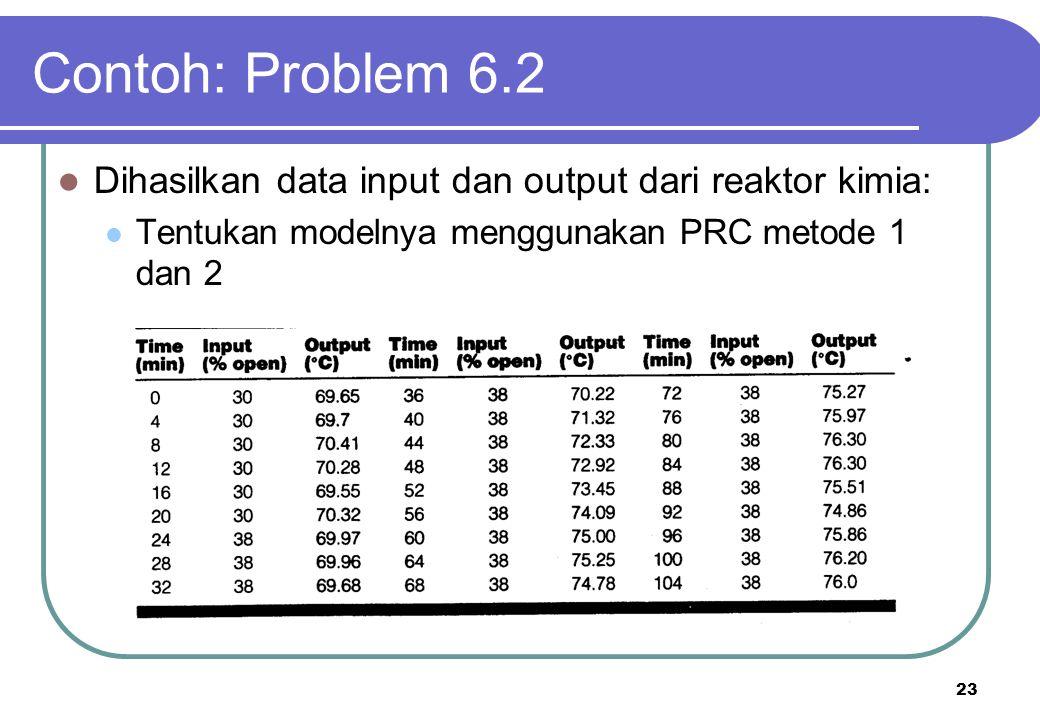 Contoh: Problem 6.2 Dihasilkan data input dan output dari reaktor kimia: Tentukan modelnya menggunakan PRC metode 1 dan 2.