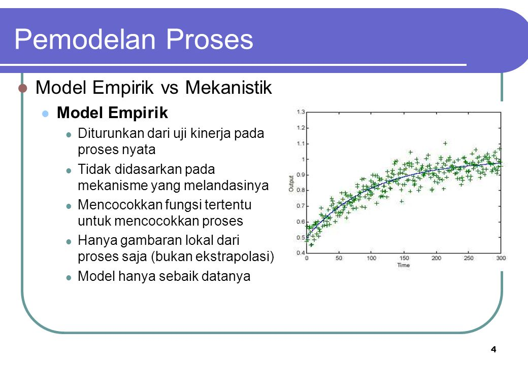 Pemodelan Proses Model Empirik vs Mekanistik Model Empirik