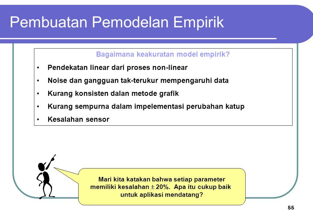 Pembuatan Pemodelan Empirik