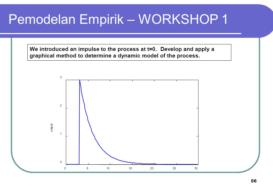 Pemodelan Empirik – WORKSHOP 1