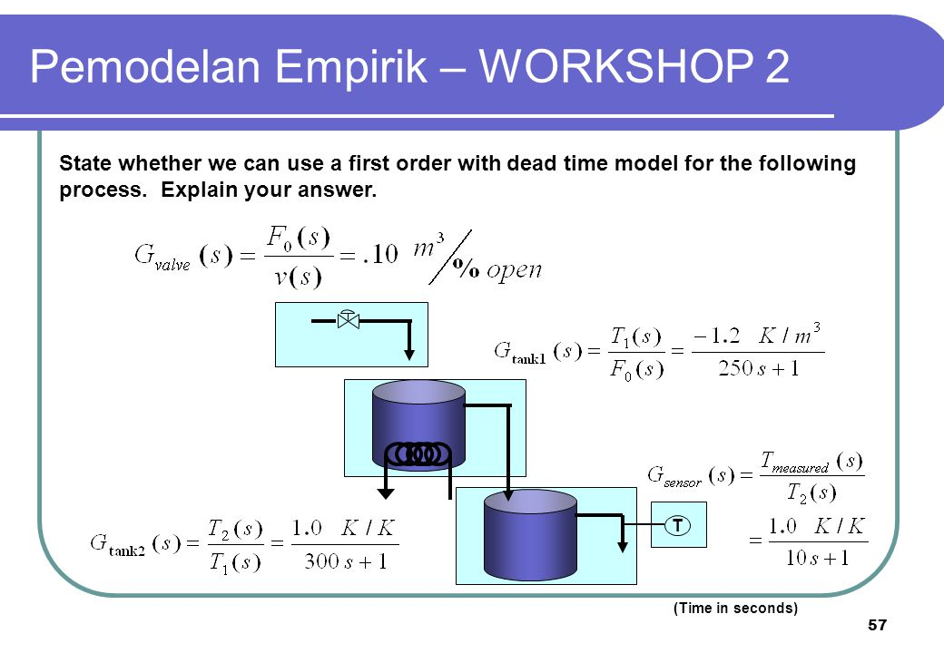 Pemodelan Empirik – WORKSHOP 2