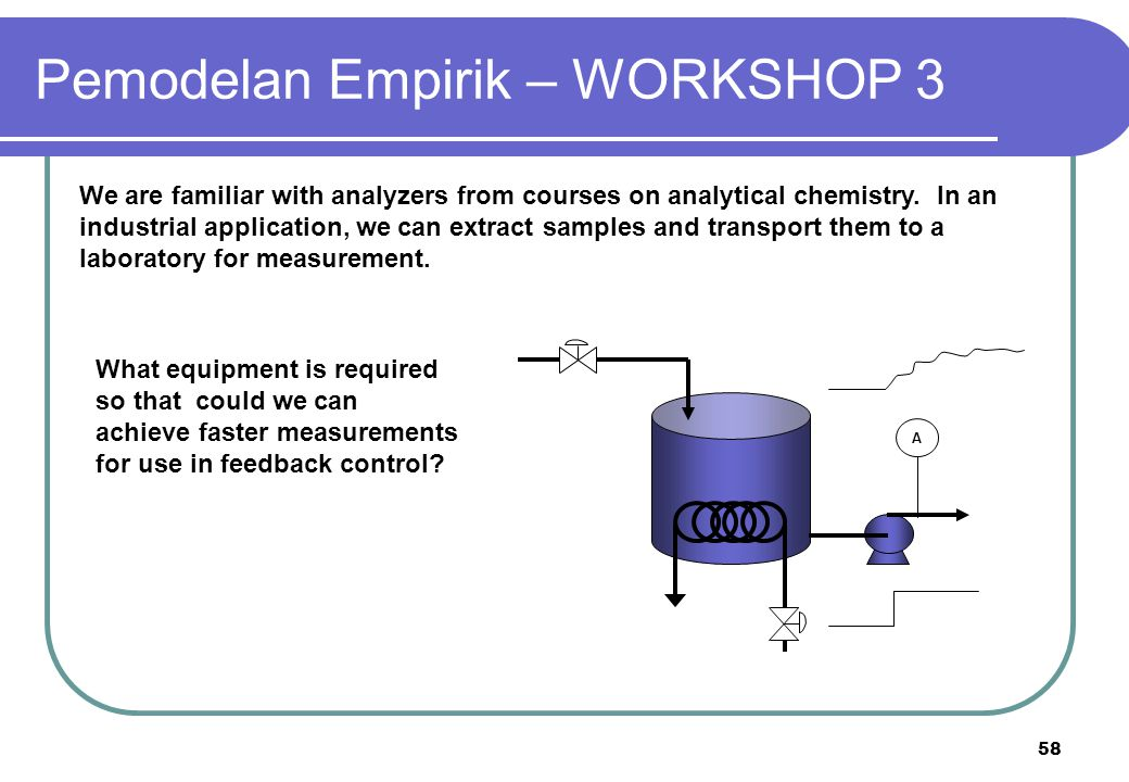Pemodelan Empirik – WORKSHOP 3