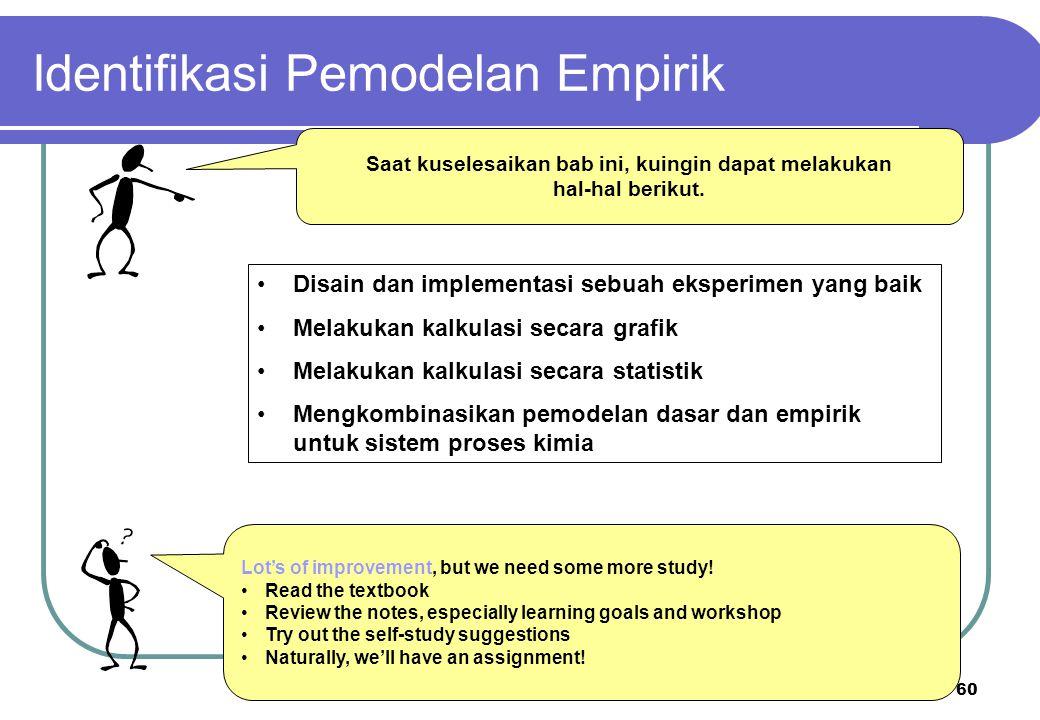 Identifikasi Pemodelan Empirik