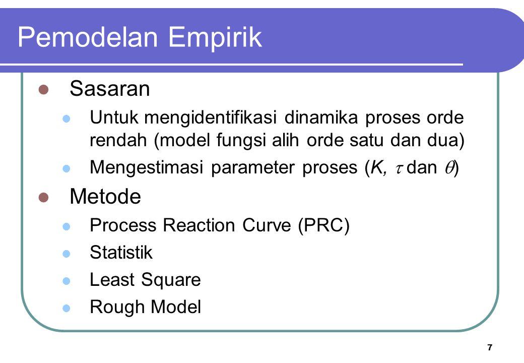 Pemodelan Empirik Sasaran Metode