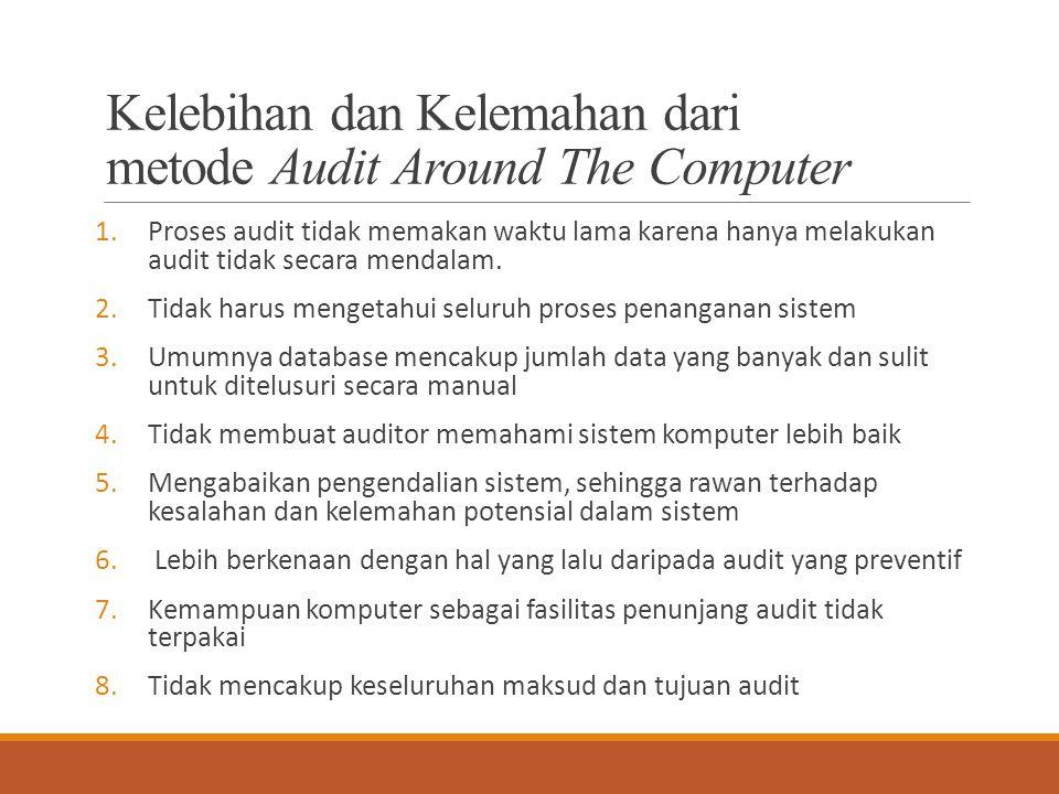 Kelebihan dan Kelemahan dari metode Audit Around The Computer