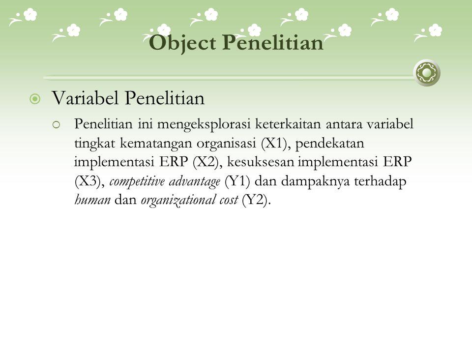 Object Penelitian Variabel Penelitian