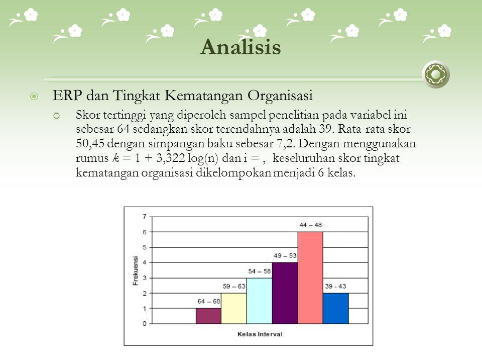 Analisis ERP dan Tingkat Kematangan Organisasi