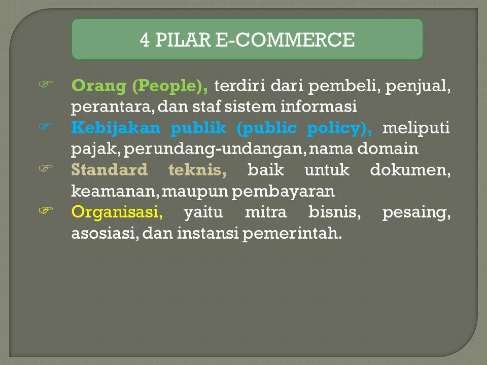 4 PILAR E-COMMERCE Orang (People), terdiri dari pembeli, penjual, perantara, dan staf sistem informasi.