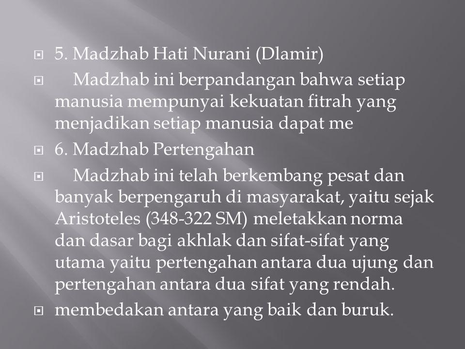 5. Madzhab Hati Nurani (Dlamir)