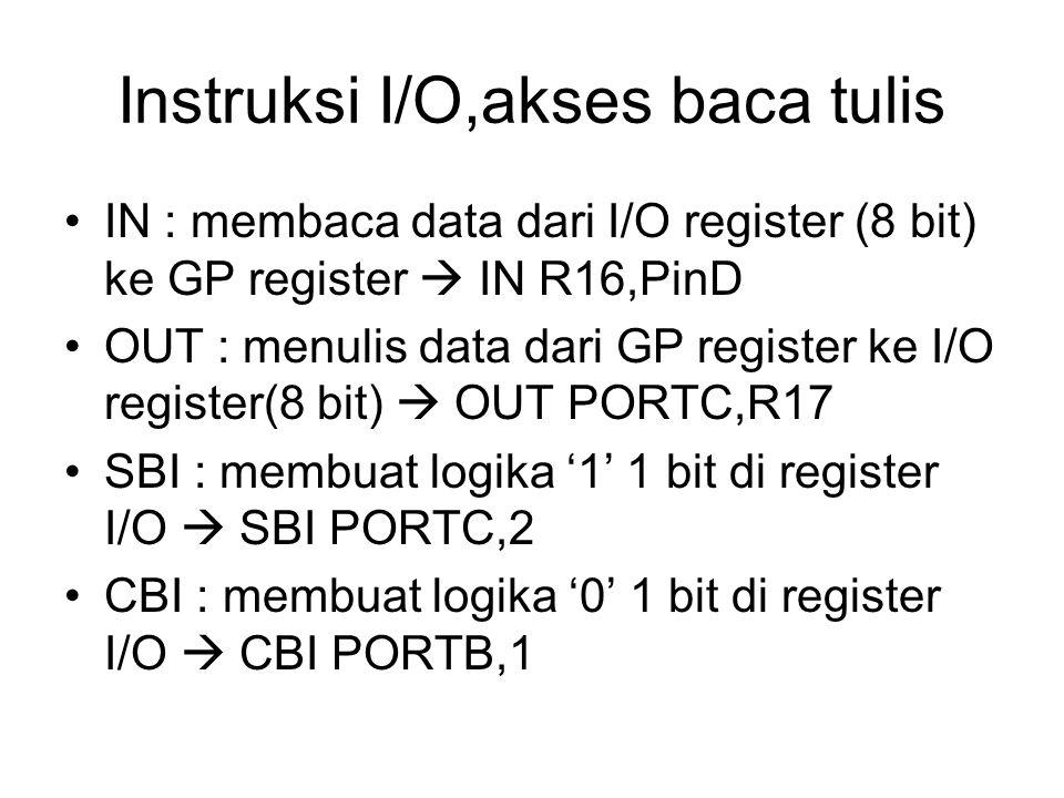 Instruksi I/O,akses baca tulis