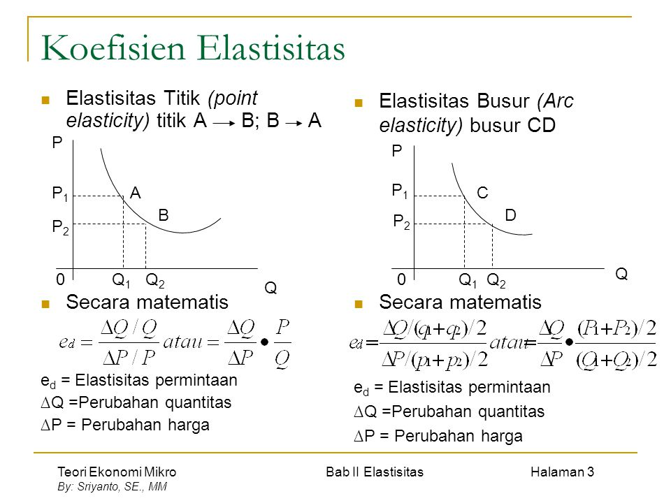 Koefisien Elastisitas