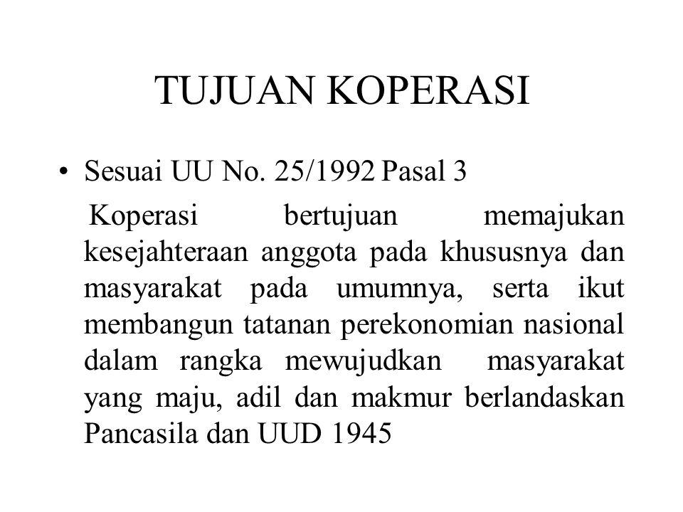 TUJUAN KOPERASI Sesuai UU No. 25/1992 Pasal 3