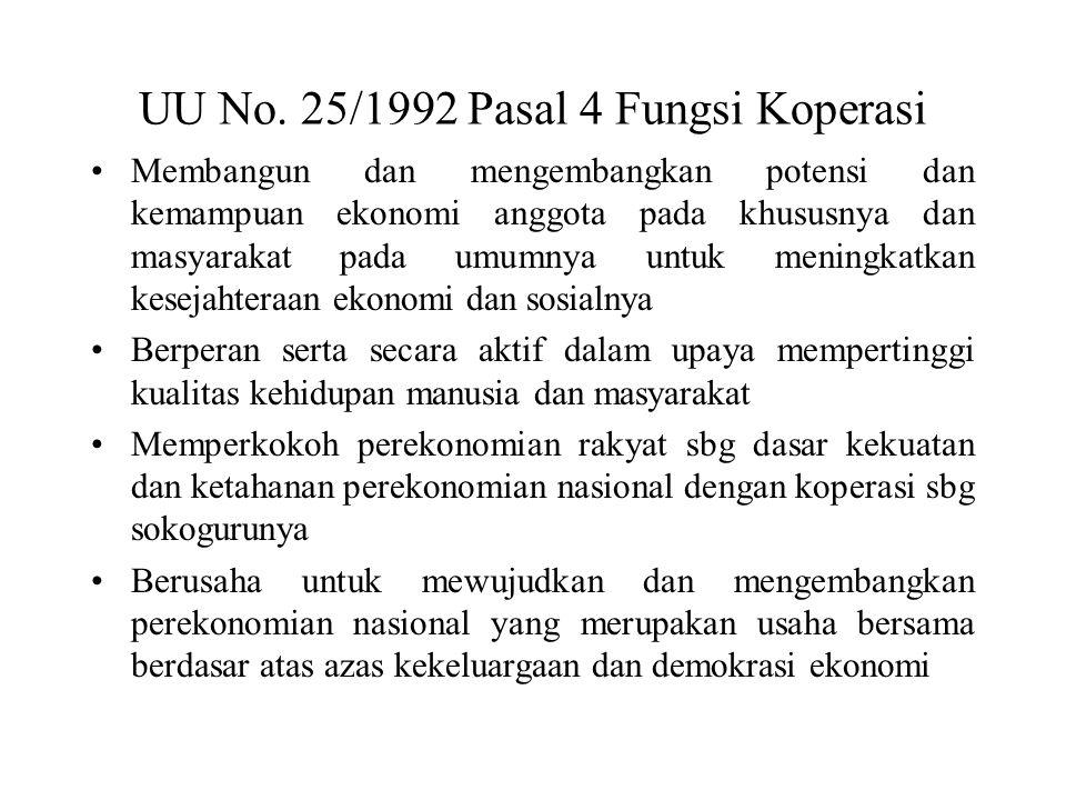UU No. 25/1992 Pasal 4 Fungsi Koperasi