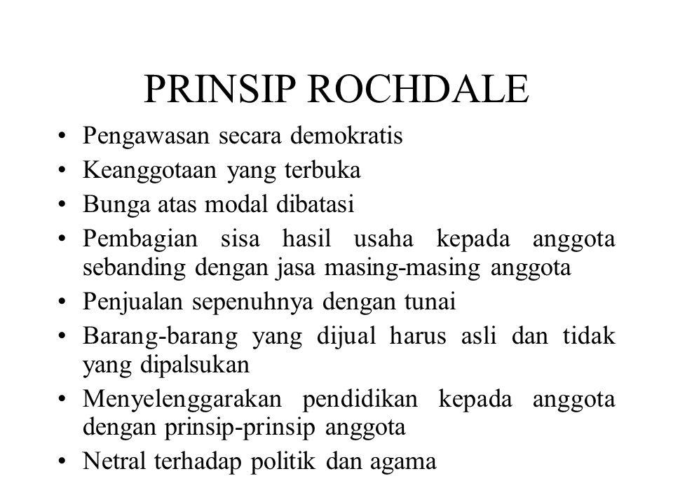 PRINSIP ROCHDALE Pengawasan secara demokratis Keanggotaan yang terbuka