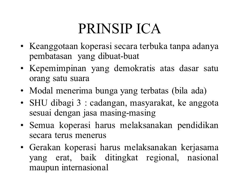 PRINSIP ICA Keanggotaan koperasi secara terbuka tanpa adanya pembatasan yang dibuat-buat.