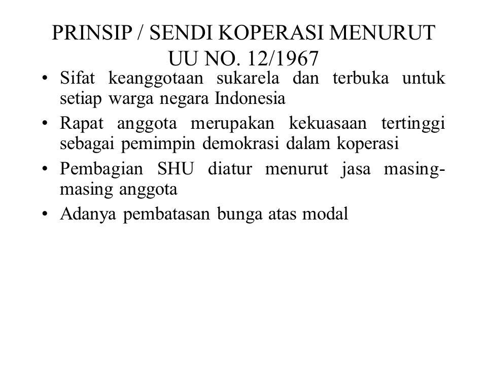 PRINSIP / SENDI KOPERASI MENURUT UU NO. 12/1967