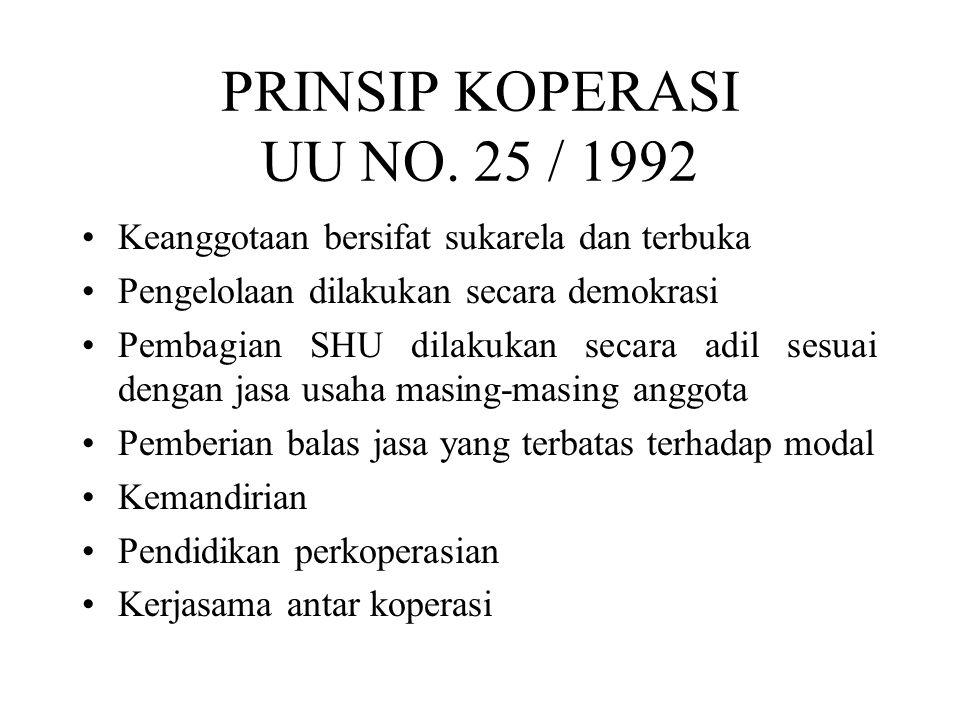PRINSIP KOPERASI UU NO. 25 / 1992