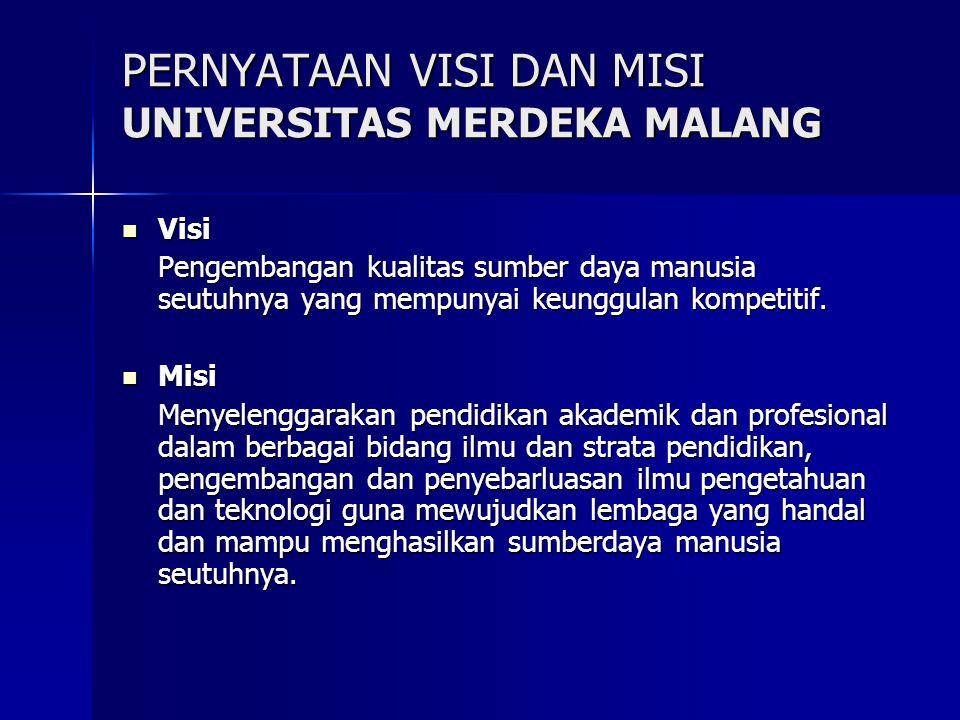 PERNYATAAN VISI DAN MISI UNIVERSITAS MERDEKA MALANG