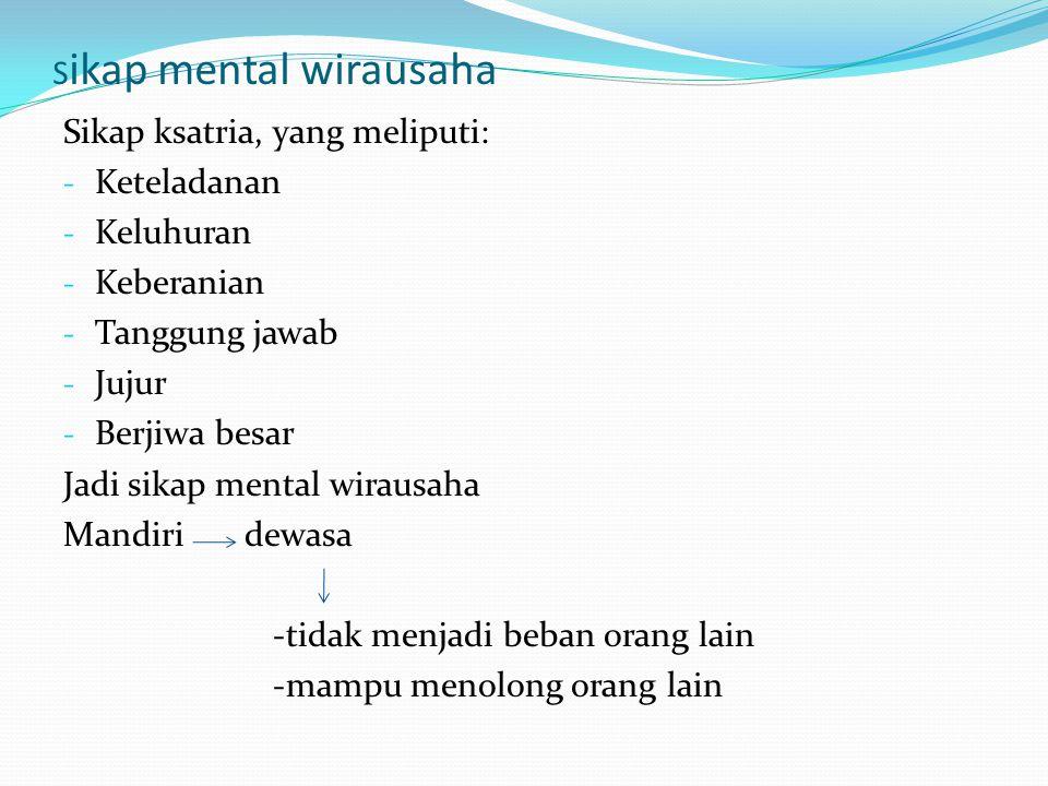 Sikap mental wirausaha