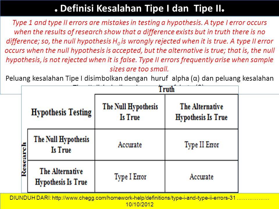 . Definisi Kesalahan Tipe I dan Tipe II.