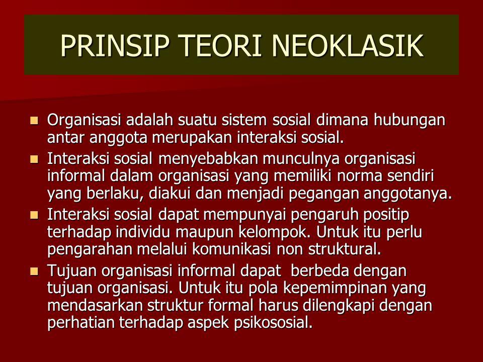 PRINSIP TEORI NEOKLASIK