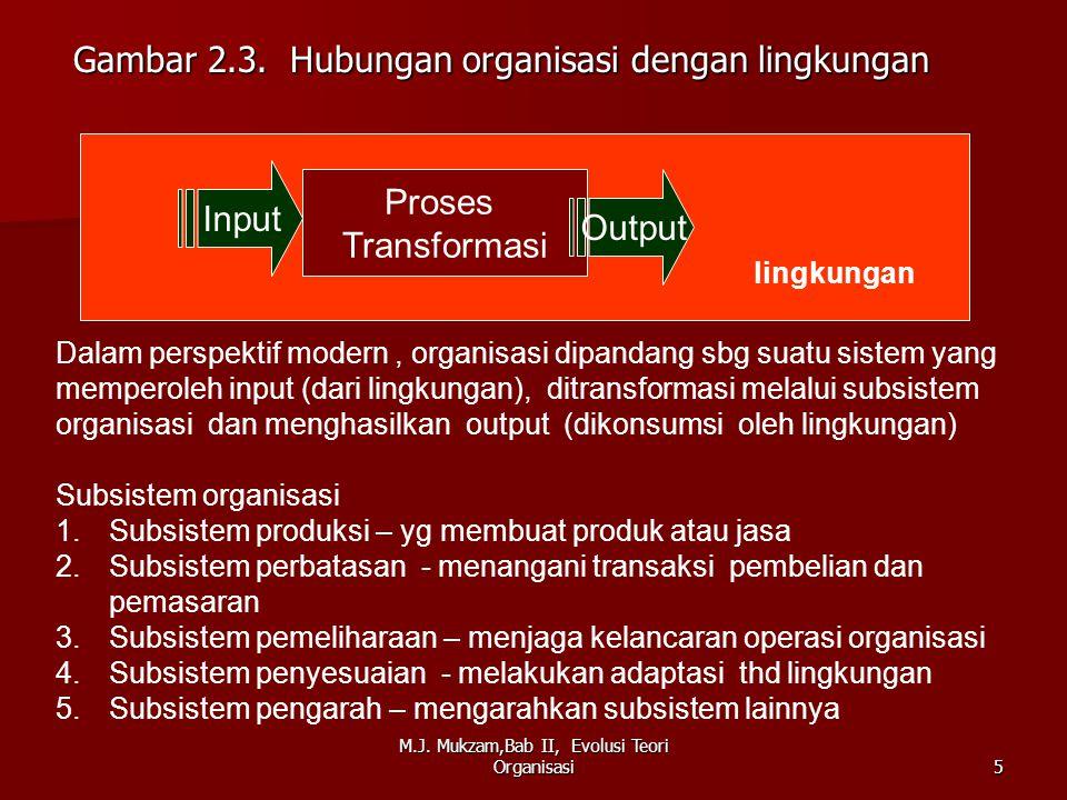 M.J. Mukzam,Bab II, Evolusi Teori Organisasi
