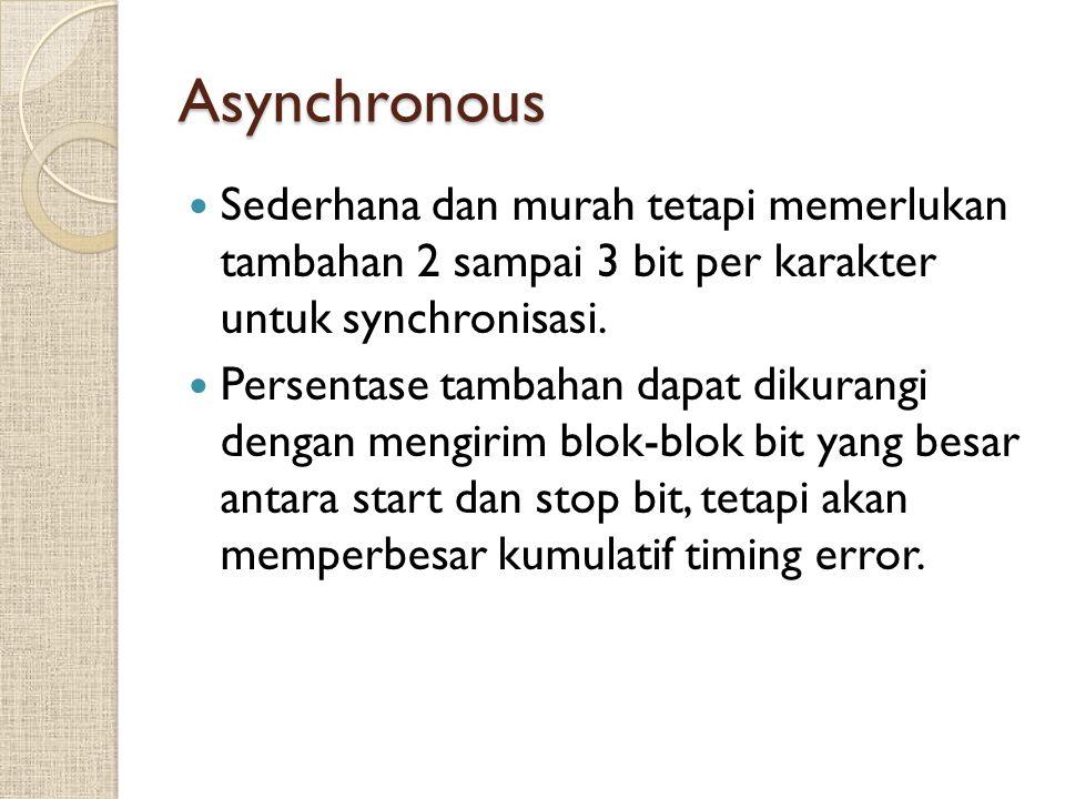 Asynchronous Sederhana dan murah tetapi memerlukan tambahan 2 sampai 3 bit per karakter untuk synchronisasi.