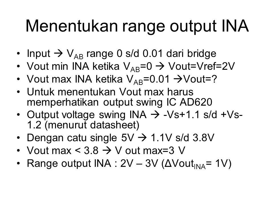 Menentukan range output INA
