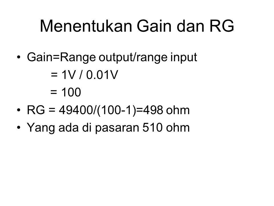 Menentukan Gain dan RG Gain=Range output/range input = 1V / 0.01V