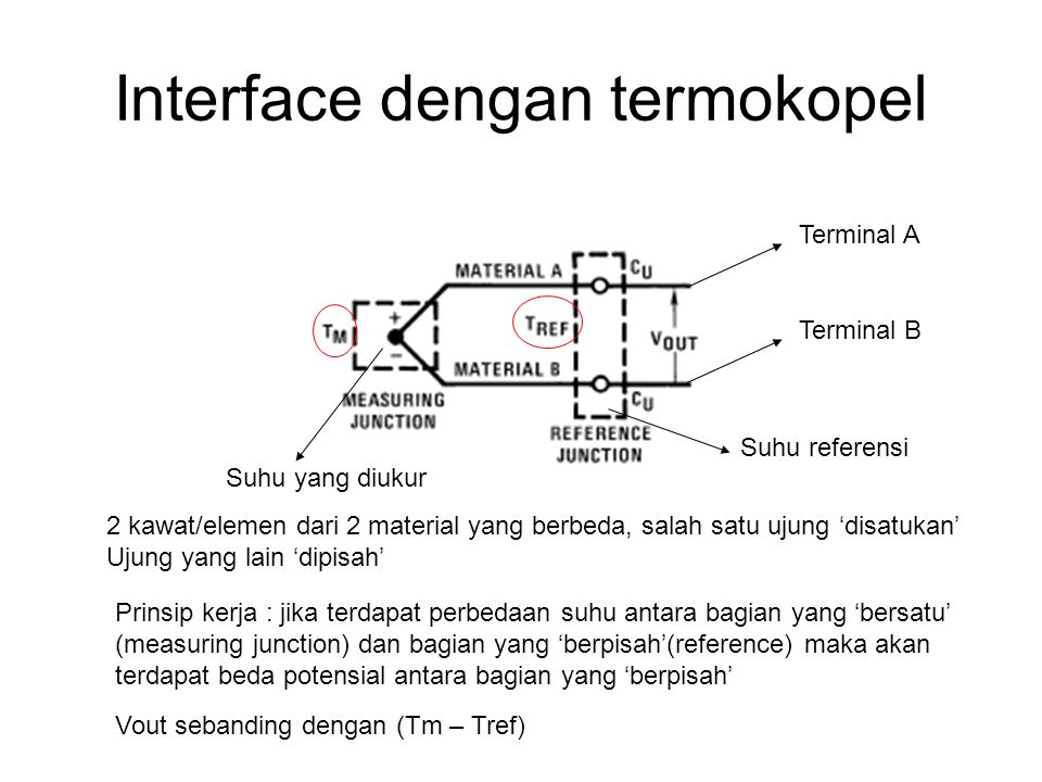 Interface dengan termokopel