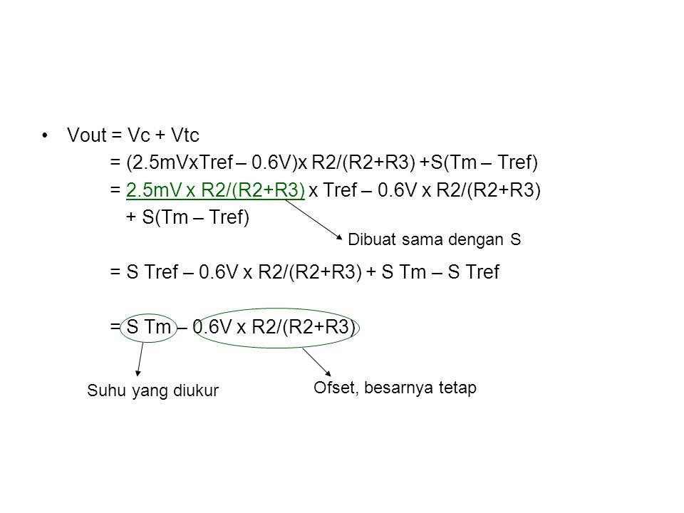 = (2.5mVxTref – 0.6V)x R2/(R2+R3) +S(Tm – Tref)