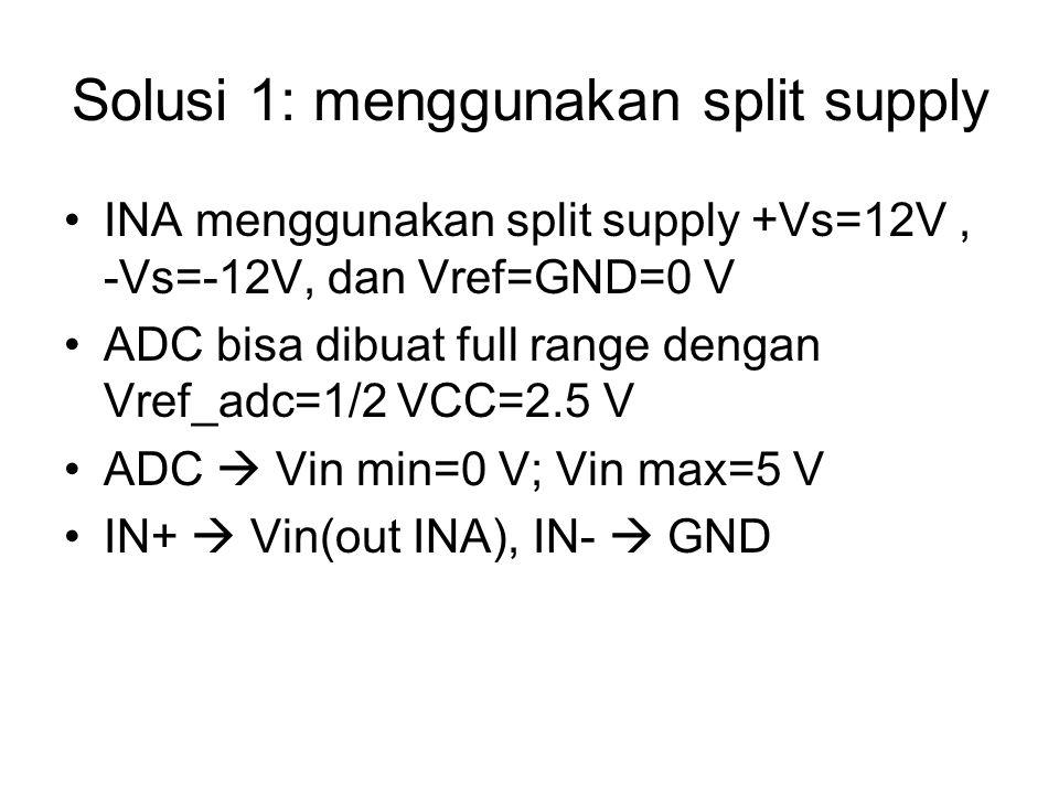 Solusi 1: menggunakan split supply