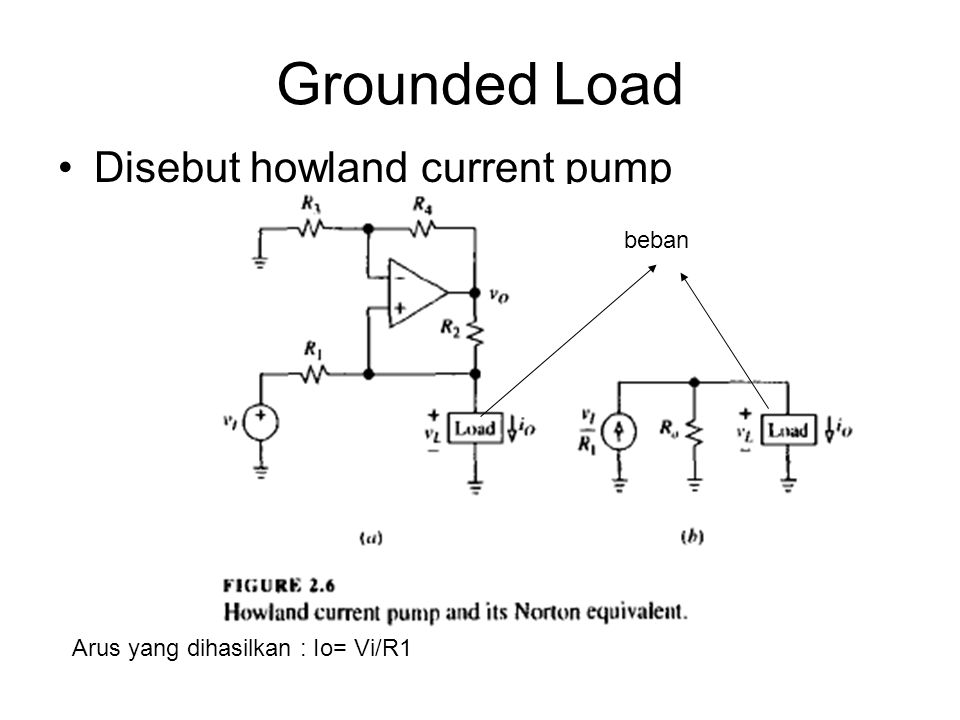 Grounded Load Disebut howland current pump beban
