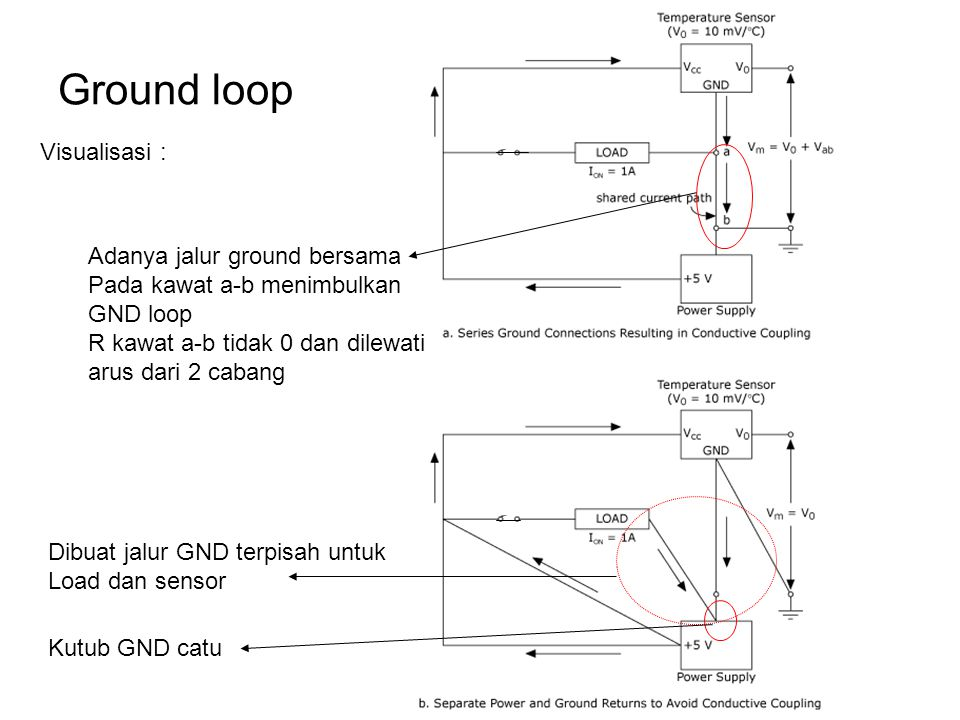Ground loop Visualisasi : Adanya jalur ground bersama