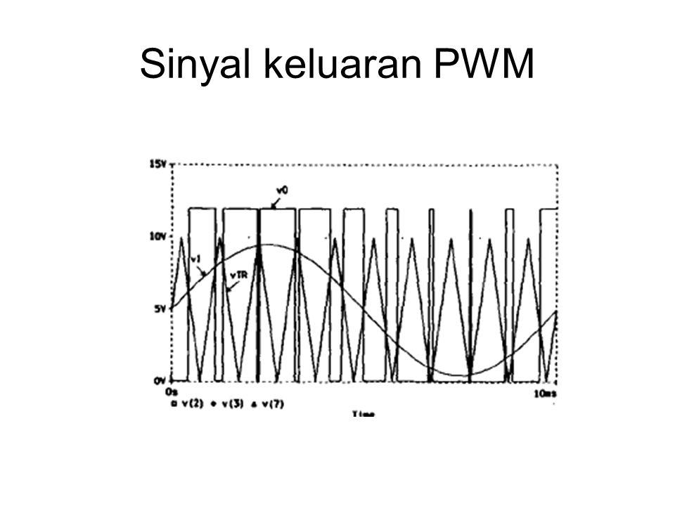 Sinyal keluaran PWM