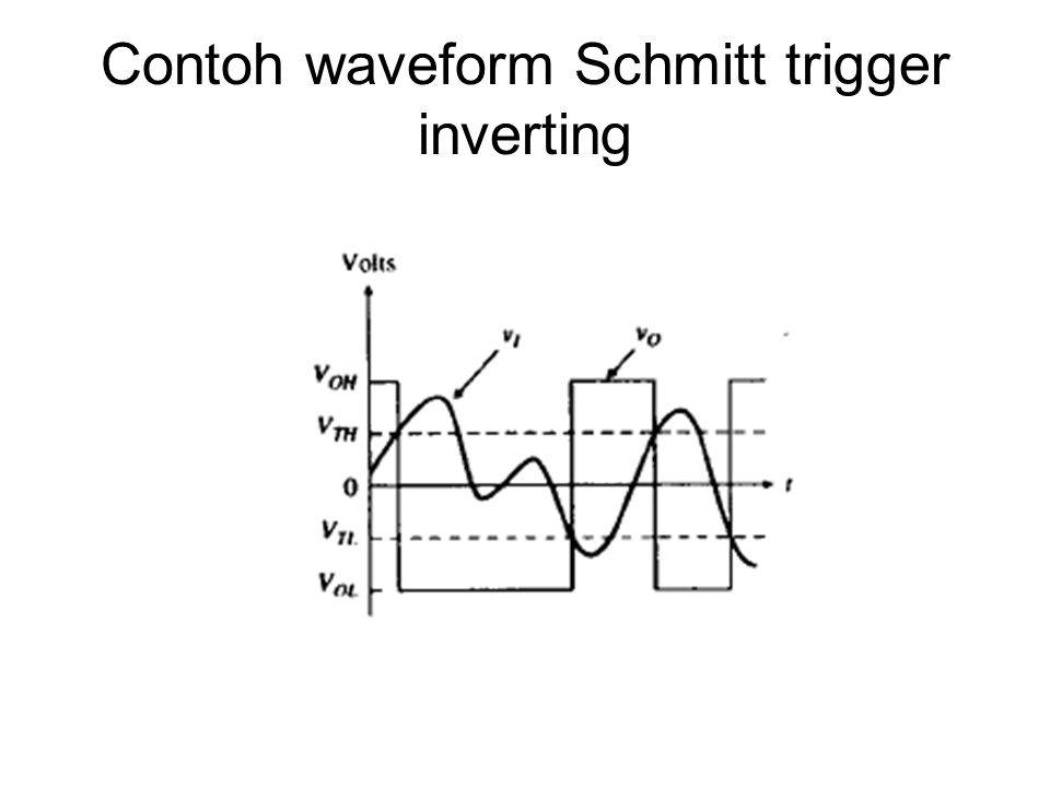 Contoh waveform Schmitt trigger inverting