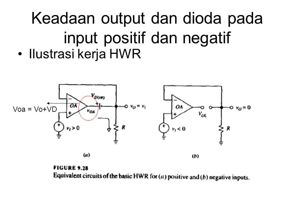 Keadaan output dan dioda pada input positif dan negatif