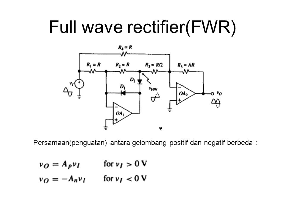 Full wave rectifier(FWR)
