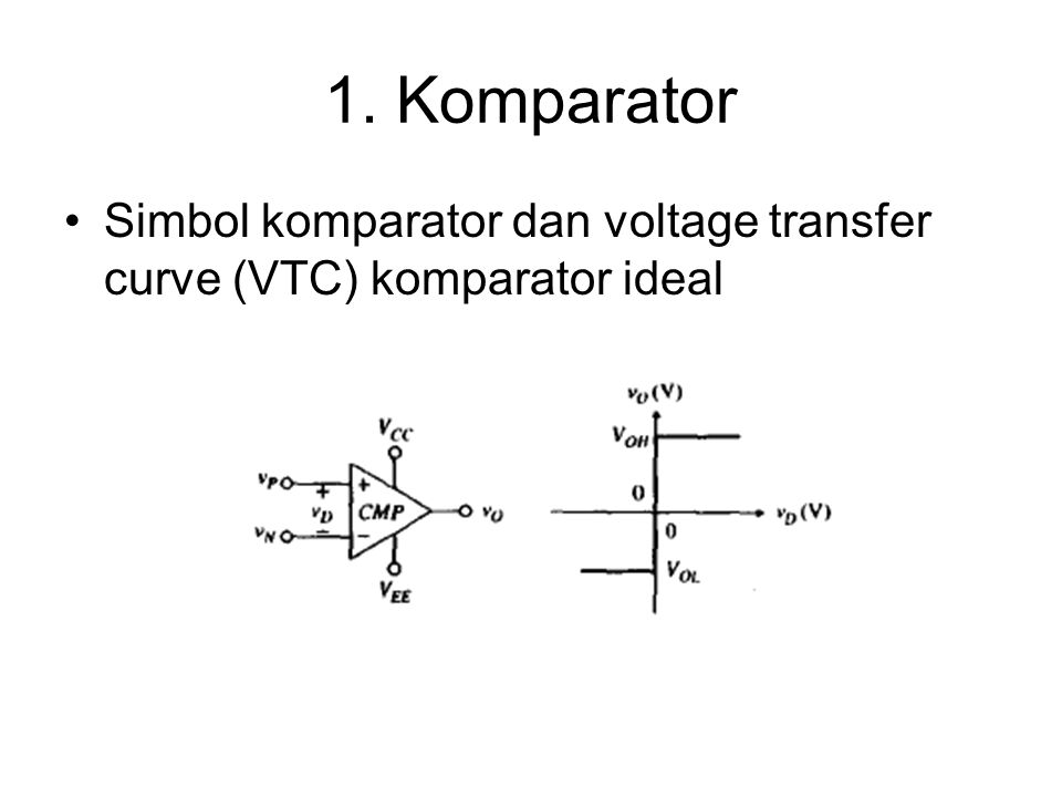 1. Komparator Simbol komparator dan voltage transfer curve (VTC) komparator ideal