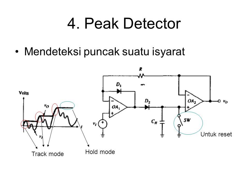 4. Peak Detector Mendeteksi puncak suatu isyarat Untuk reset Hold mode