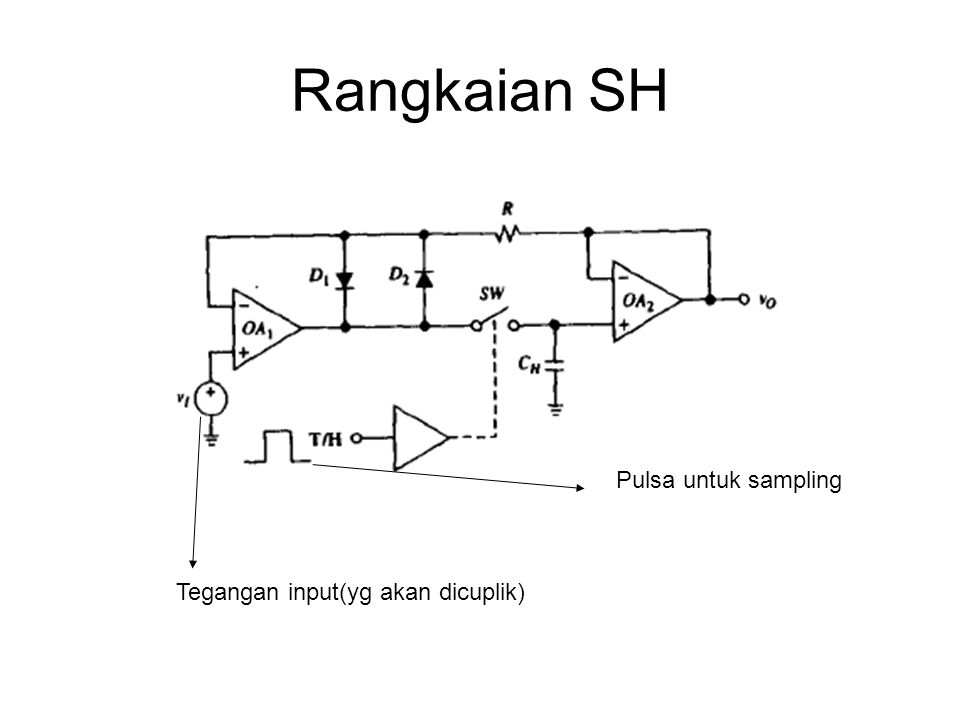 Rangkaian SH Pulsa untuk sampling Tegangan input(yg akan dicuplik)
