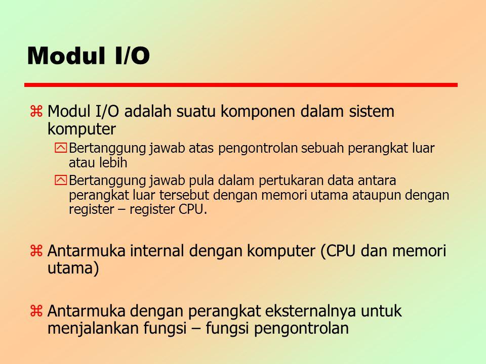 Modul I/O Modul I/O adalah suatu komponen dalam sistem komputer
