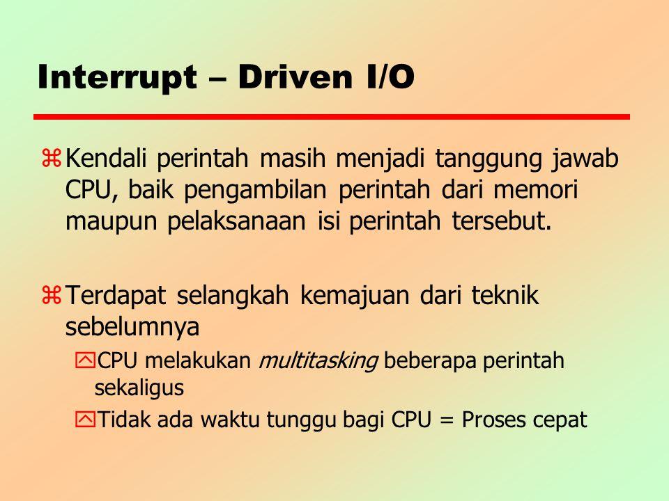 Interrupt – Driven I/O