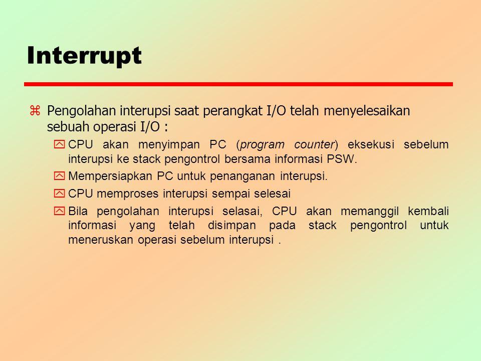 Interrupt Pengolahan interupsi saat perangkat I/O telah menyelesaikan sebuah operasi I/O :