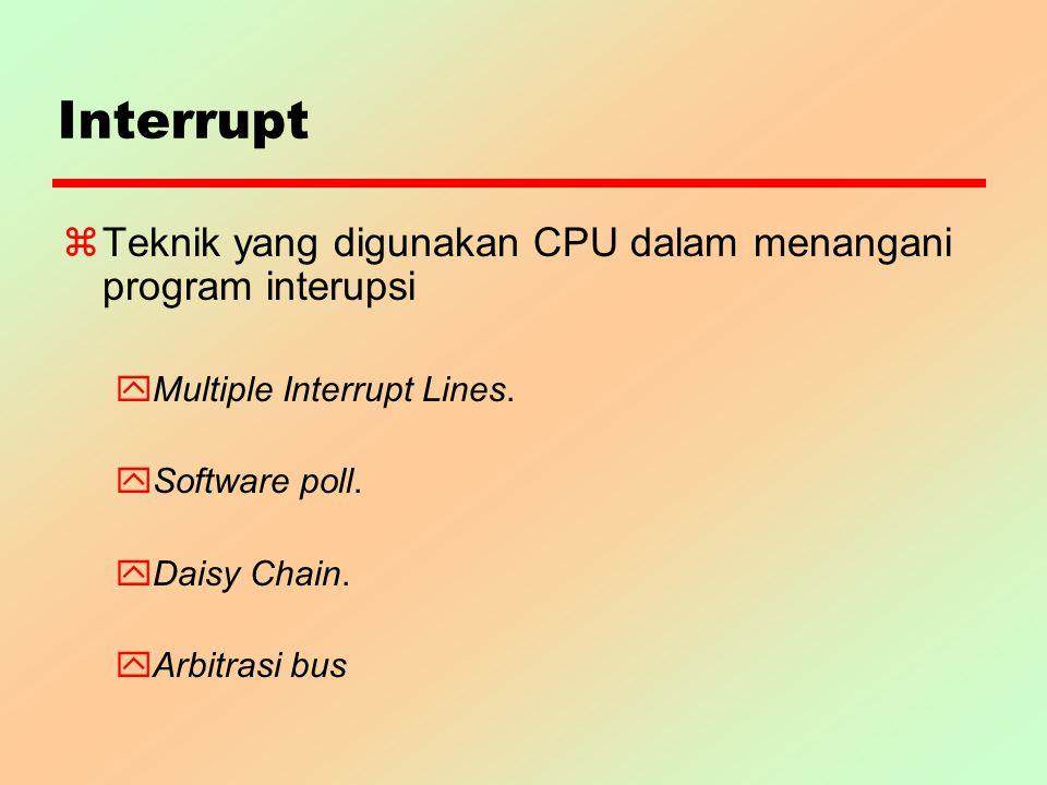 Interrupt Teknik yang digunakan CPU dalam menangani program interupsi