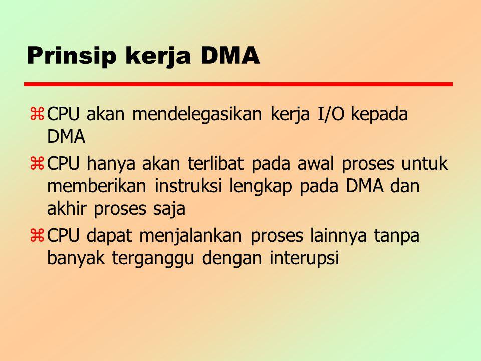 Prinsip kerja DMA CPU akan mendelegasikan kerja I/O kepada DMA