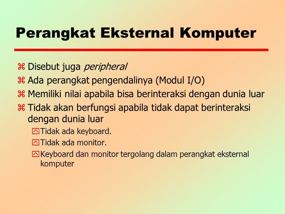 Perangkat Eksternal Komputer