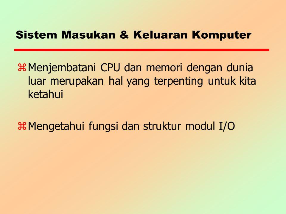 Sistem Masukan & Keluaran Komputer